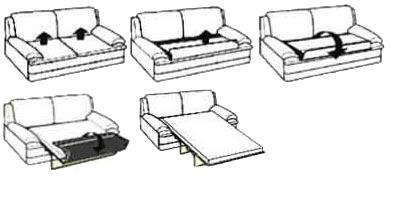 Французская раскладушка - Механизм трансформации дивана