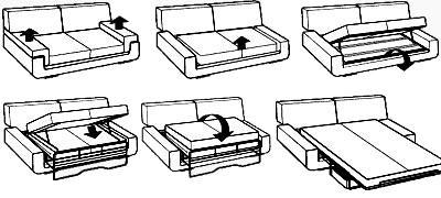 Американская раскладушка - Механизм трансформации дивана